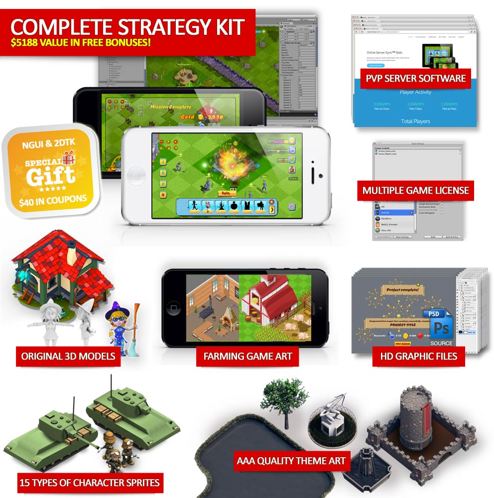 Complete Strategy Kit Includes